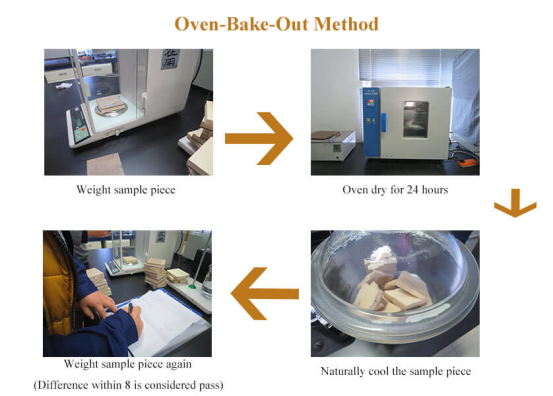 oven-bake-out method for engineered wood flooring